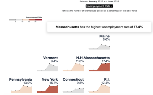 Interactive data visualization showing unemployment rate in usa during covid-19 recession